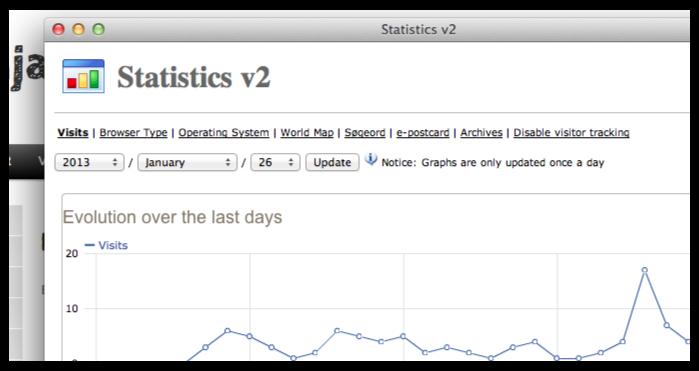 Features - Statistics